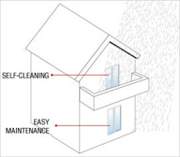 Selfcleaning glass - I Nobili