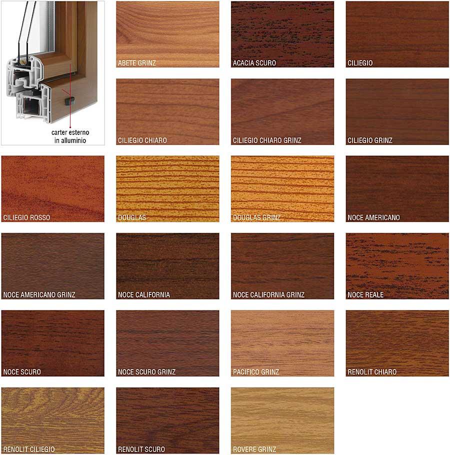 Colori e abbinamenti pvc i nobili for Infissi pvc legno