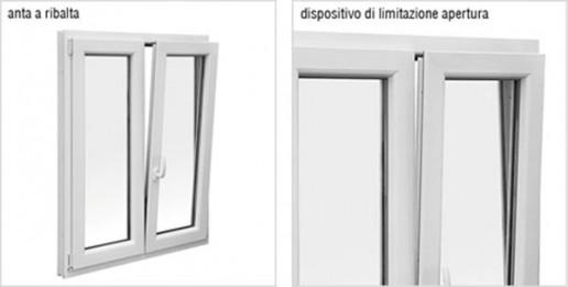 Consigli Acquisto Finestre Alluminio : CapacitÀ portante dei dispositivi di sicurezza i nobili